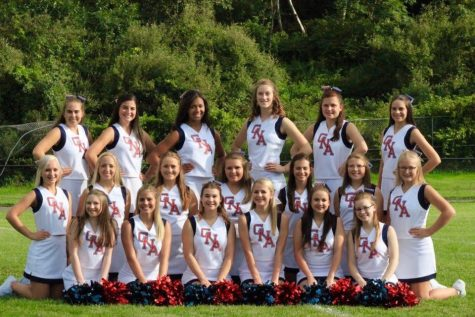Cheerleading roster