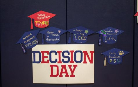 Decision Day 2018 was a success!